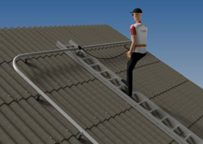 asekuracja na dach dla dekarzy