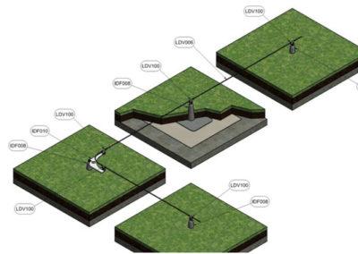 system asekuracyjny na dachy zielone