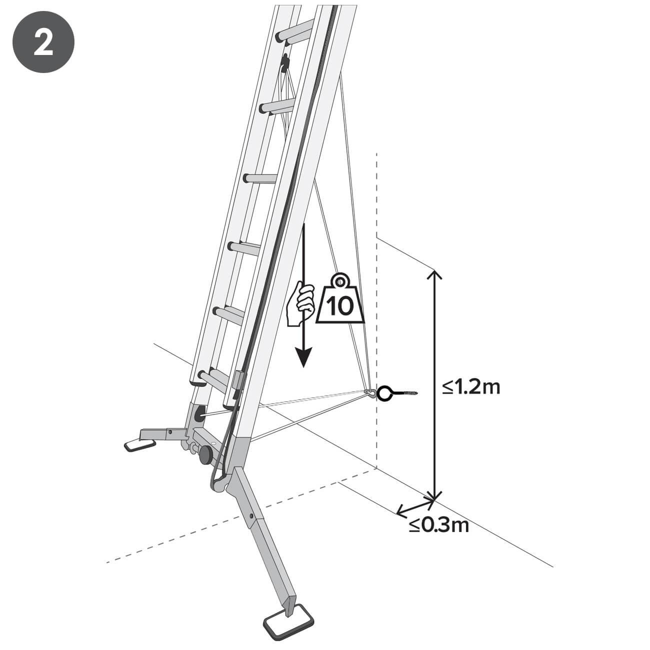 Mocowanie liny asekuracyjnej wokół słupa lub do konstrukcji