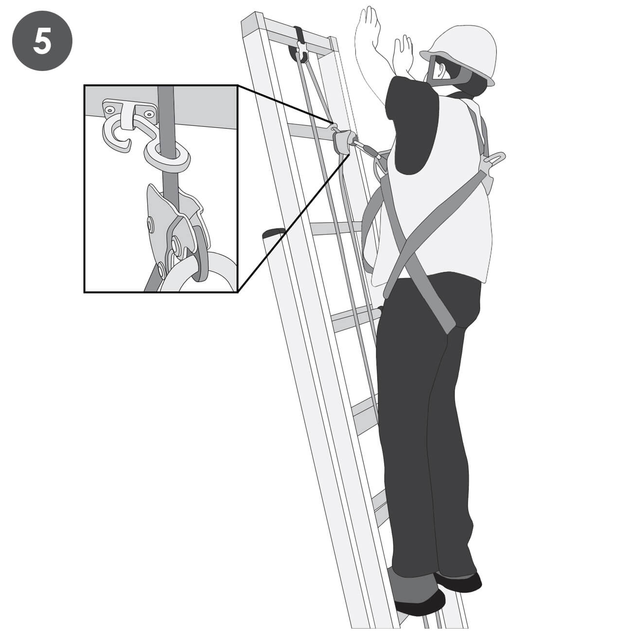 Bezpieczna praca na drabinie przystawnej
